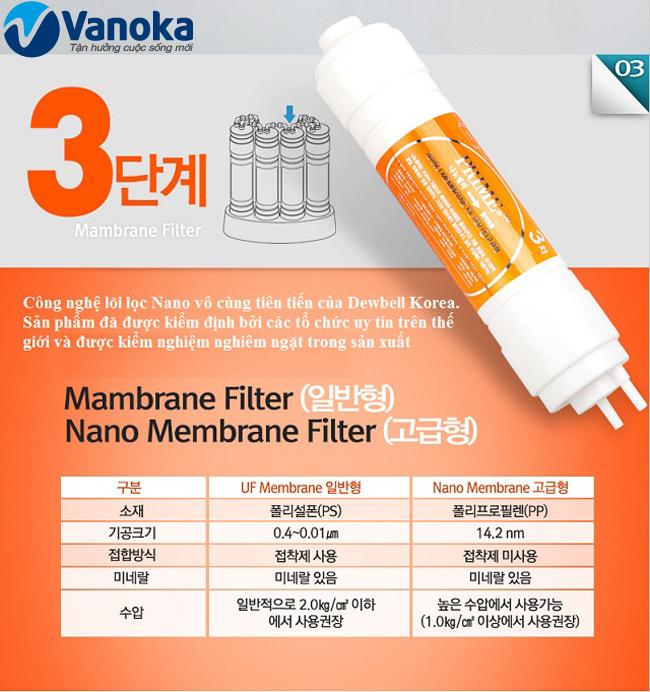 Loi loc so 3 - Nano Silver - Loi loc Nano Bac