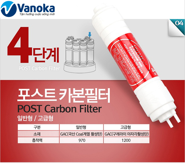 Loi loc so 4 - Nano Carbon - Loi loc Nano Carbon tang cuong khu khuan