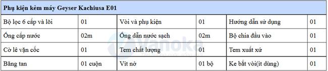 Phu kien may loc nuoc Geyser Kachiusa E01