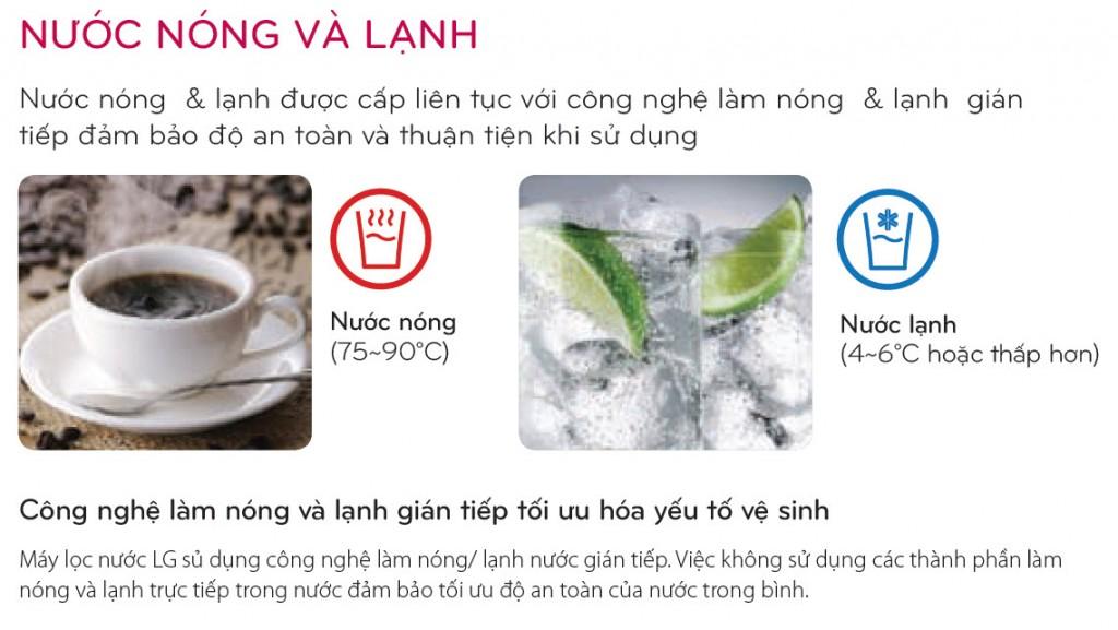 nuoc nong va lanh duoc cap lien tuc may loc nuoc LG WQD74RJ5
