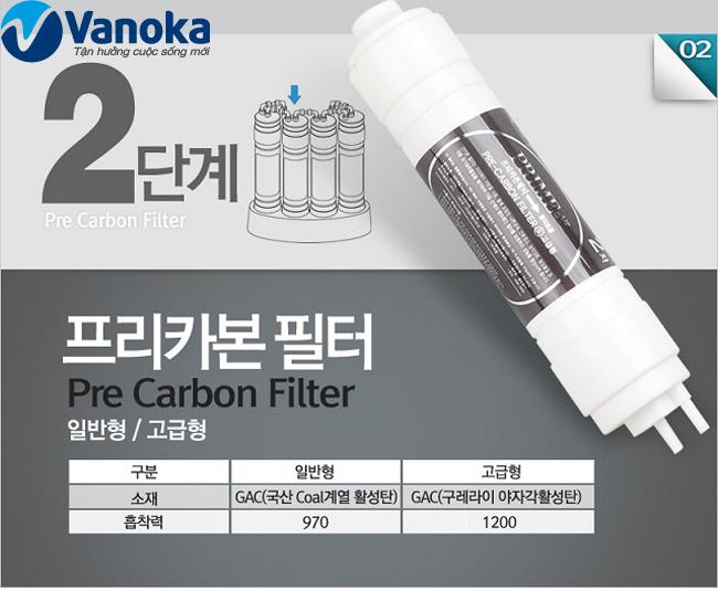 Loi loc so 2: Pre Carbon Filter - Loi loc carbon dang nen