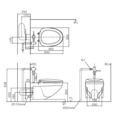 Thông số kỹ thuật Bàn cầu treo tường Inax C – 22PV