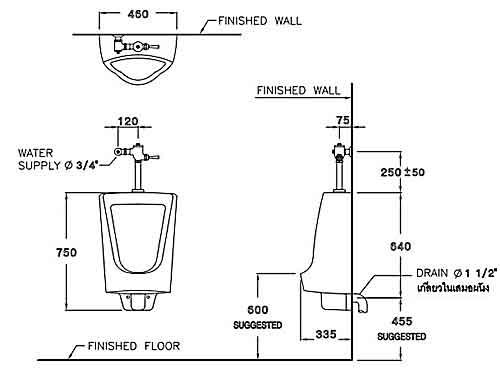 Thông số kỹ thuật Tiểu nam treo tường COTTO C3010
