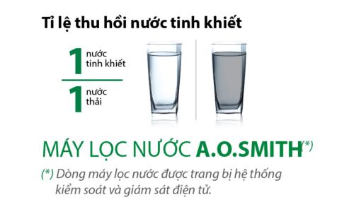 7-may-loc-nuoc-ao-smith-ro-ar75-a-s-h1