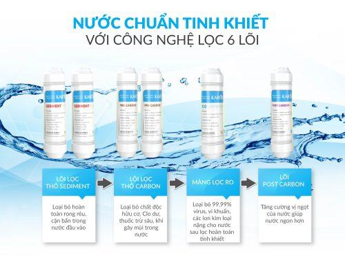 may-loc-nuoc-karofi-topbox-1-0-chat-luong-cao