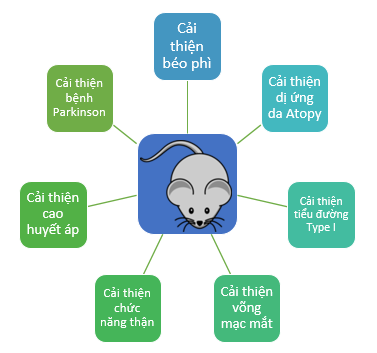 may-tao-nuoc-ion-kiem-giau-hydro-trim-ion-hyper-5