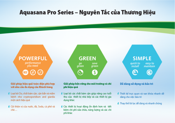 may-loc-nuoc-ao-smith-su-dung-cho-may-lam-da-aquasana-pro-series-6