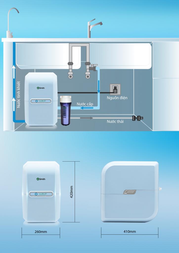 Kích thước của máy lọc nước A.O.Smith M2