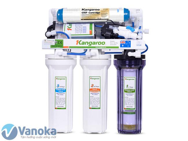 Vệ sinh hệ thống lõi lọc để năng suất làm việc của máy lọc nước đạt hiệu quả tối đa.