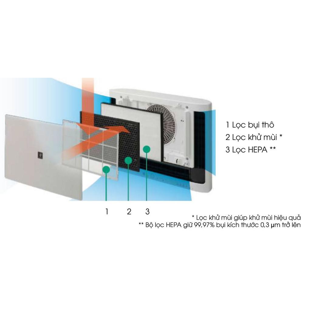 Bộ lọc HEPA của máy lọc không khí Sharp FU-551KE-W