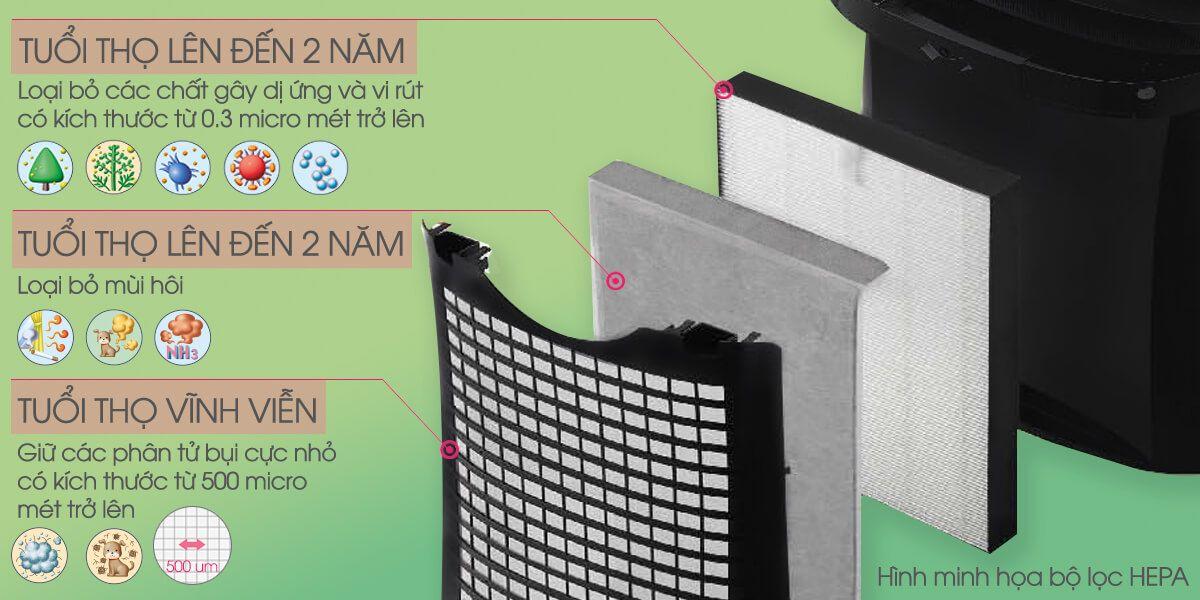 Các lớp lọc khí của máy lọc không khí Sharp tông trắng FP-J40E-W