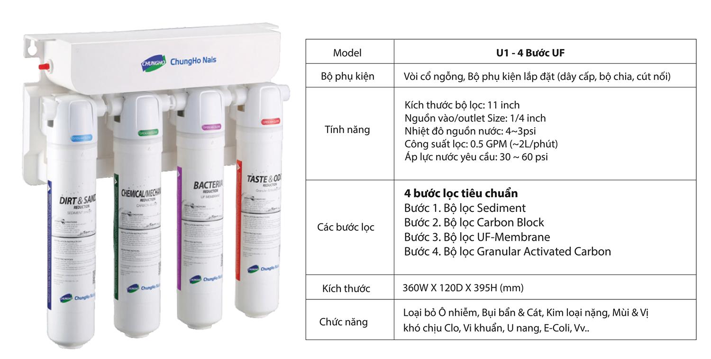Tính năng nổi bật của máy lọc nước ChungHo U1 – 4 bước lọc UF