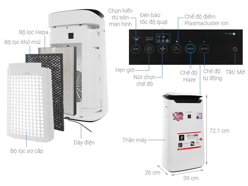 Một số tính năng khác của máy lọc không khí Sharp FP-J60E-W