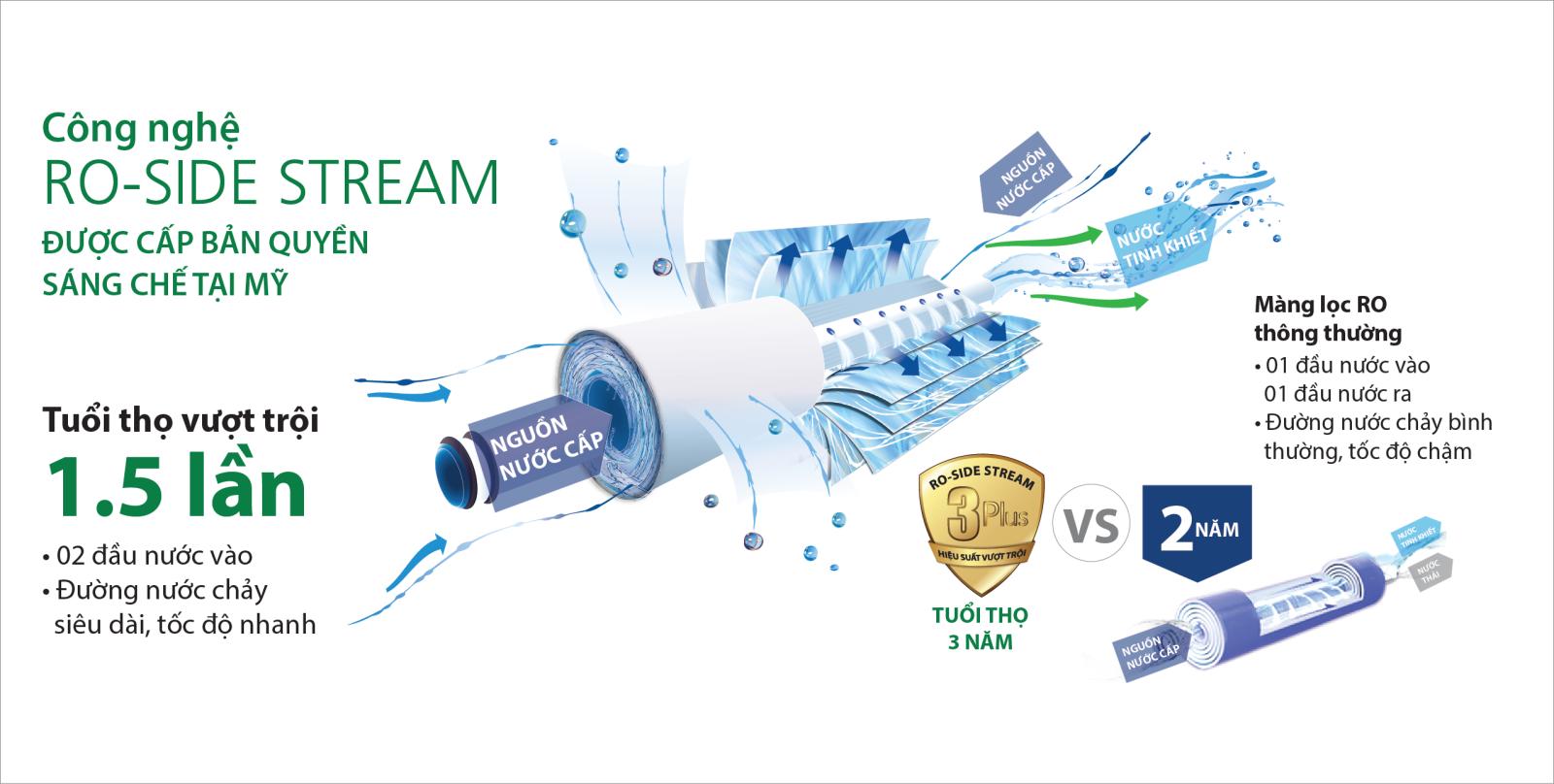 Máy lọc nước đặt bàn A.O.Smith Model Z7 công nghệ lọc RO năm 2018-1