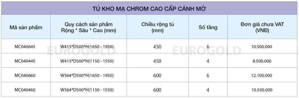 ke-tu-kho-chua-do-kho-eurogold-mc040645-ma-crom-cao-cap-1