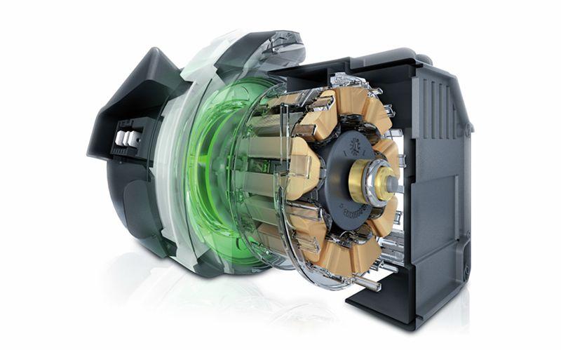 Động cơ ECO Silent của máy rửa bát BOSCH SMS88TI36E