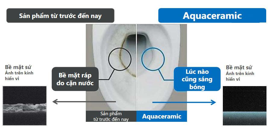 bon-cau-1-khoi-inax-ac-900vrn-aqua-ceramic