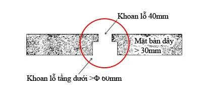 chau-rua-mat-lavabo-bang-thuy-tinh-kanly-lk73-nhap-khau-6